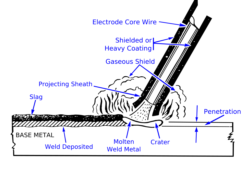 smaw weld area